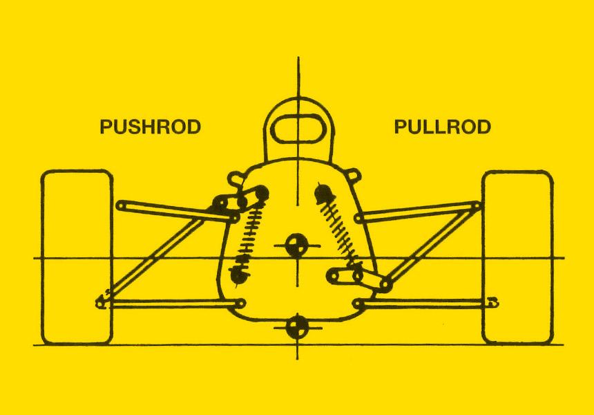 Foto demonstrando como é o sistema de suspensão Pull Rod e Push Rod.